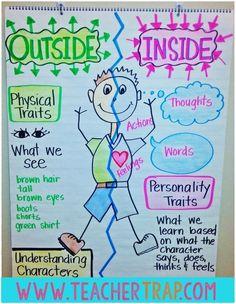Teacher Trap: Understanding Characters