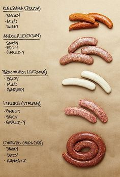 a list of various types of sausage that are perfect for any occasion. For more ingredient guides, visit P&G Everyday today!View a list of various types of sausage that are perfect for any occasion. For more ingredient guides, visit P&G Everyday today! Homemade Sausage Recipes, Meat Recipes, Homemade Italian Sausage, Pork Sausage Recipes, Hot Dog Recipes, Barbecue Recipes, Paleo Recipes, Kielbasa, Cooking Tips
