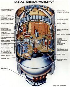 Skylab Orbital Workshop  (NASA Archive, 1973) by NASA's Marshall Space Flight Center