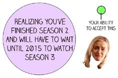 "13 Charts Only ""Orange Is The New Black"" Fans Will Understand. Netflix really needs to put seasons on twice a year!"