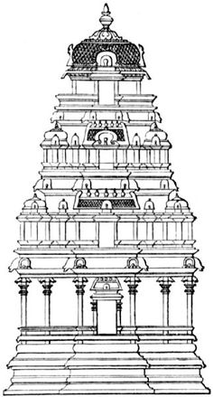 92 Best Temple Designs Images In 2019 Hindu Temple Indian