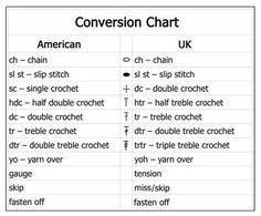 Conversion Chart Crochet Stitches American-UK