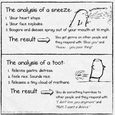 Sneeze vs. a Toot