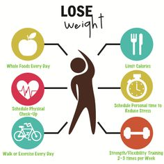 Avoid strict diets for losing weight, instead make gradual changes to your lifestyle that focus on things you like to eat and do. You'll find that it is easier to maintain the weight loss and will make you happier in your life.