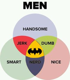 Funny because the category combos are so true. Except Patrick Swayze > Batman.