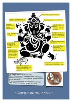 Symbole de Ganesha {À lire} / comm: Dieux hindous