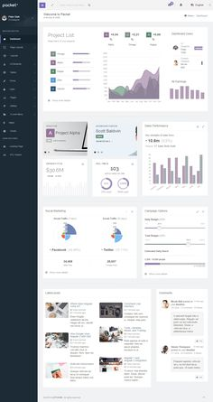 Packet HTML5 Dashboard Template