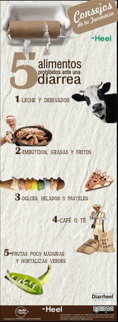 5 alimentos prohibidos cuando tienes una diarrea.