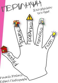 Περίληψη κειμένου - παραγωγή γραπτού λόγου. Study Skills, Comprehension, Special Education, Literature, Greek, Language, Teacher, Classroom, Letters