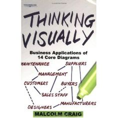 Visual meetings how graphics sticky notes and idea mapping can thinking visually business applications of fourteen core diagrams fandeluxe Image collections
