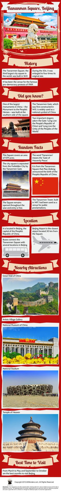 Infographic showing facts and information about Tiananmen Square. This gives a crisp information about Tiananmen Square.