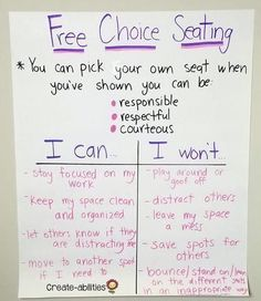 Flexible Seating Anchor Chart - Use this quote when you use alternate or flexible seating in the elementary classroom. Students in Kindergarten, 1st, 2nd, 3rd, 4th, 5th, or 6th grade will all be able to understand and respect this decision when the teacher goes through it effectively!