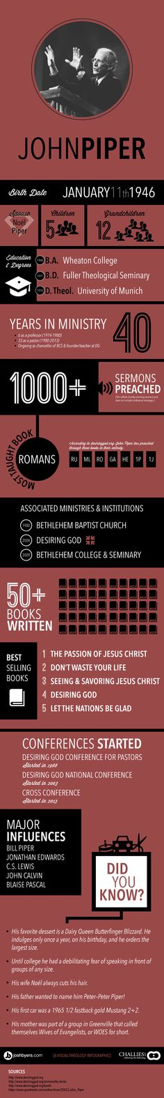 John Piper: The Infographic