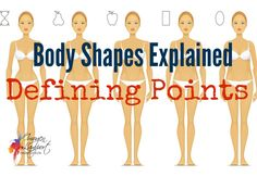 Discover the defining points to determine your body shape. Find out what your body shape is and which clothes you need to flatter.