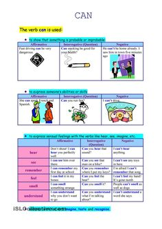 CAN-The worksheet with the rules of the modal verb CAN and its use