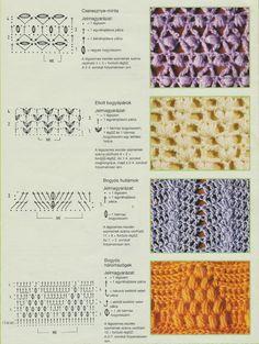 Jelsa, Crochet Stitches, Diy Clothes, Blog, Dots, Diy Clothing, Blogging, Crochet Tutorials, Clothes Crafts