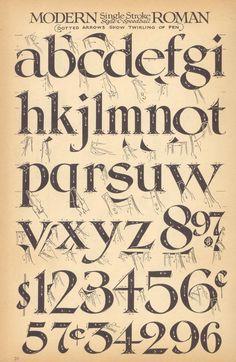 Modern Roman single stroke alphabet.