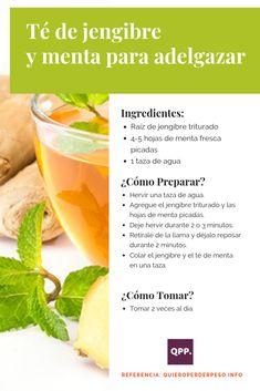 como se prepara el té de menta para adelgazar