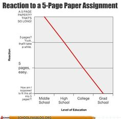 Grad student papers