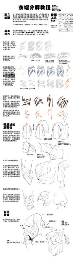 「中国語注意」衣褶分解メイキング