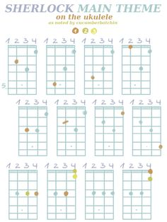I am adding 'learn how to play ukulele' just becouse of this. Problem?