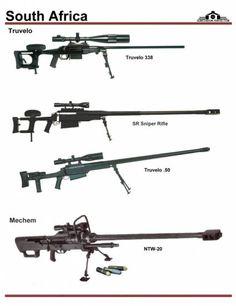 ЮАР: Truvelo Sniper Rifles, Mechem NTW-20