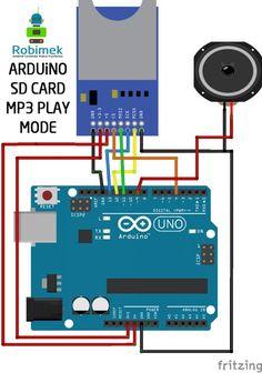 curso online programación gráfica de arduino campus tecnológico mp3 audio file playback from sd card arduino