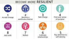 8 Steps to Resiliency - Center for Creative Leadership