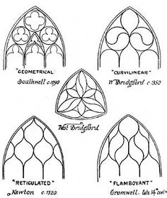 gothic art and architecture pdf