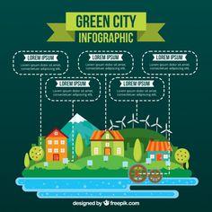家での生態景観infography 無料ベクター