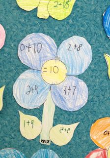 I Dream of First Grade: Balanced Equations and a Math Craftivity Freebie