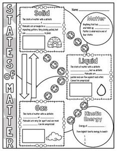 Atoms & Elements Science Doodle Notes with PowerPoint