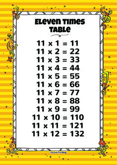 This Por Kids Video Song Eleven Times Table And Random Test With Free