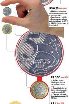 Toda moeda de cinco ou dez centavos que chega às mãos do vendedor de doces José Carlos Ferreira Barbosa Filho, de 44 anos, dono de cinco bancas no Centro do...