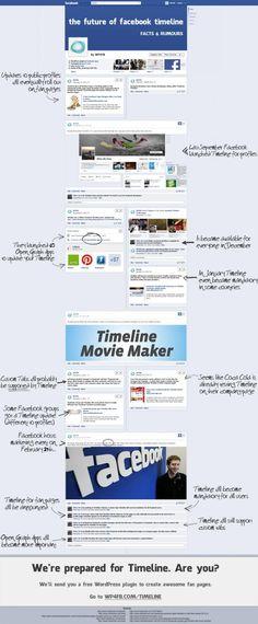 Facebook business timeline pages