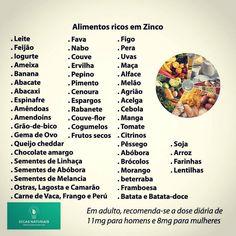 Dicas Naturais www.dicasnaturais.com   Active as notificações da página e fique a par de todas as novidades!  #dicas #dicassaudaveis #dicassaude #alimentação #alimentacao #nutricao #alimentacaosaudavel #nutricaofuncional #zinco #alimentos #alimentosricosemzinco