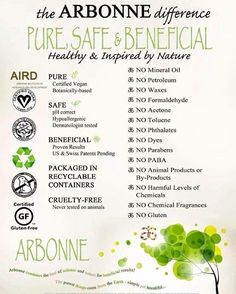 """""""Here are the reasons why I love Arbonne products so much!!! And my skin & body loves it too! Look at the list of what they are FREE of!! Pure goodness for…"""""""