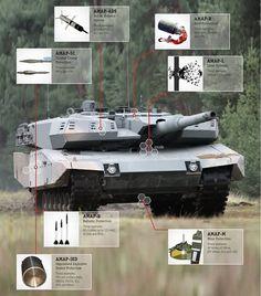 army Leopard 2A7