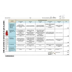 Grille correction criture th me pirate gestion de - Grille adjoint administratif 1ere classe ...