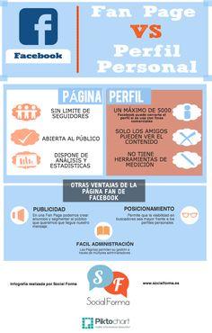 Fan Page VS Perfil Personal #facebook #rrss #empresa