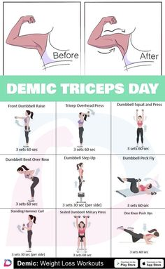 Demic triceps day The post Demic triceps day appeared first on sport.You can find Arm workout women and more. Fitness Workouts, Fitness Workout For Women, Fitness Routines, Fitness Circuit, Arm Workout Women No Equipment, Arm Workout Women With Weights, Summer Fitness, Exercise Routines, Fitness Plan