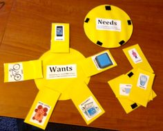 This is a kindergarten workjob I created for economics. This is called Sunshine wants and needs. There are 5 needs and 5 wants on sunshine rays and the students will velcro it to the correct sun. The answers are written in small font on the back so that they can assess their own work.