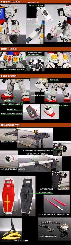 GUNDAM GUY: SD RX-78-2 Gundam - Custom Build