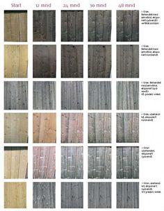 Treverk aldrer med verdighet | Hyttemagasinet Larch Cladding, House Cladding, Exterior Cladding, Modern Lodge, Lodge Style, Acoustic Panels, Cabin Design, Wooden House, Wood Paneling