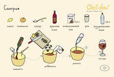 Сангрия: chefdaw