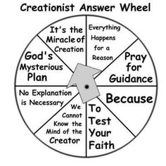 Creationist religionist answer wheel #creationism #answers #religion