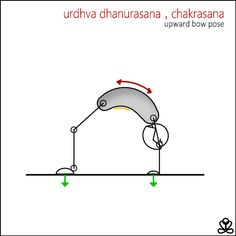 virabhadrasana 1  warrior 1  yoga stick figures