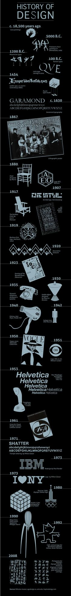 Neat #infographic about the history of design. What do you think? Do cave paintings = graphic design?