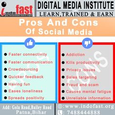 Pros and Cons Of Social Media Affiliate Marketing, Social Media Marketing, Digital Marketing, Marketing Training, Training Programs, Digital Media, Communication, Web Design, Positivity