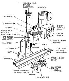 Terminology Of The Lathe Brain Food For Makers Lathe